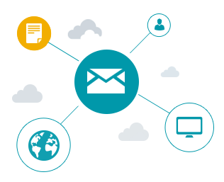 Esker mail services easily integrates to your ERP application - Esker Mail Service Solution